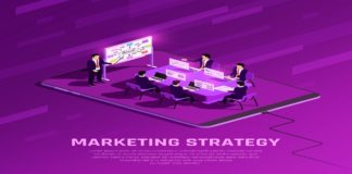 B2C Marketing strategies on Social Media