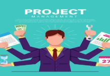 Project Management & Its needs and Phases
