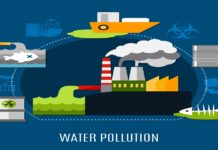 A Study on Assessment of Pollution of Tunga River and Adjoining Ground Water